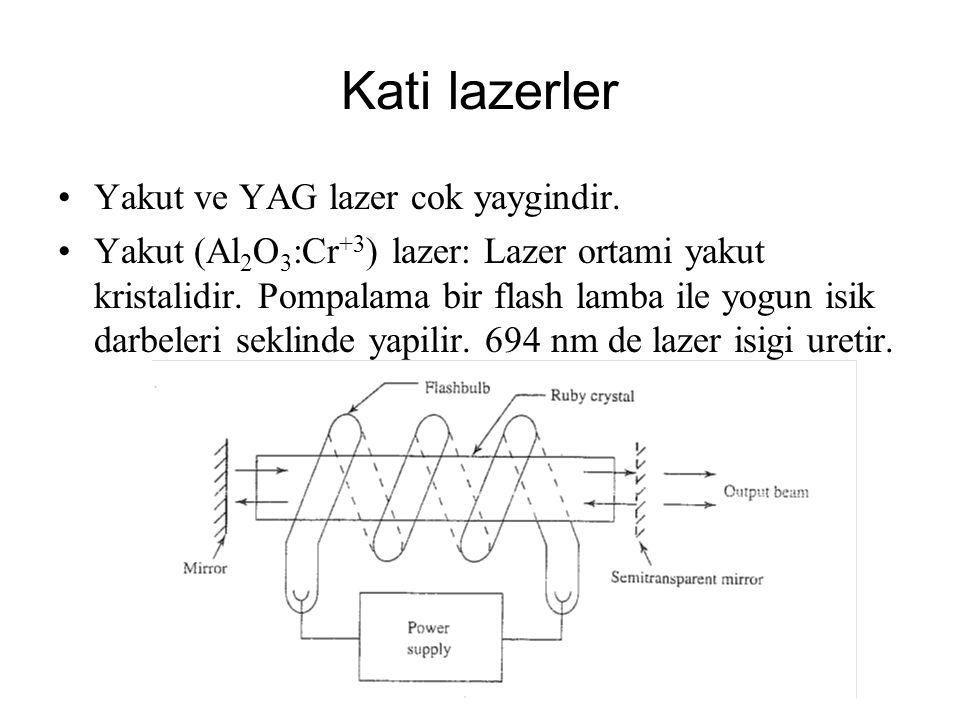 Kati lazerler Yakut ve YAG lazer cok yaygindir. Yakut (Al 2 O 3 :Cr +3 ) lazer: Lazer ortami yakut kristalidir. Pompalama bir flash lamba ile yogun is