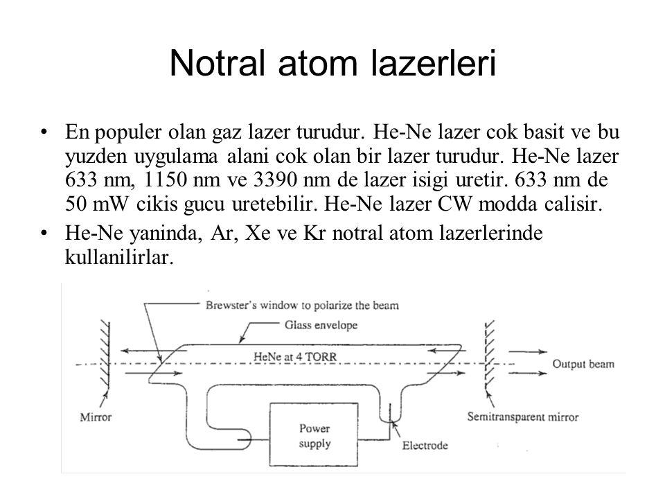 Notral atom lazerleri En populer olan gaz lazer turudur. He-Ne lazer cok basit ve bu yuzden uygulama alani cok olan bir lazer turudur. He-Ne lazer 633