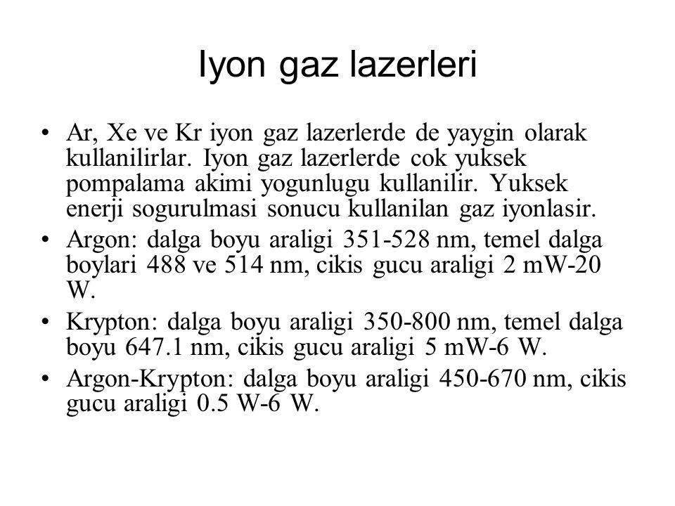 Iyon gaz lazerleri Ar, Xe ve Kr iyon gaz lazerlerde de yaygin olarak kullanilirlar. Iyon gaz lazerlerde cok yuksek pompalama akimi yogunlugu kullanili
