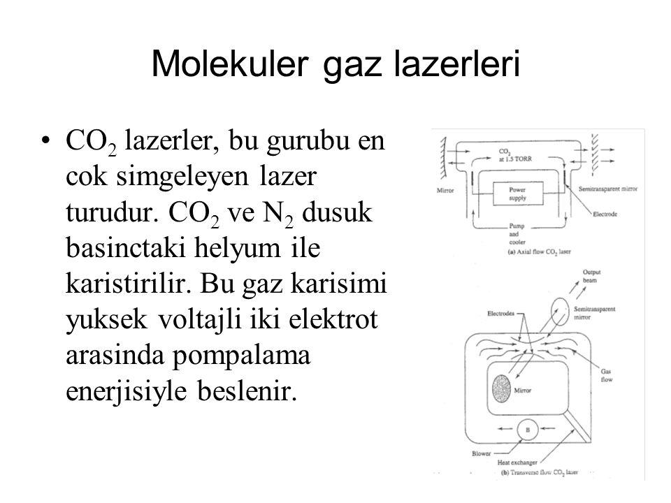 Molekuler gaz lazerleri CO 2 lazerler, bu gurubu en cok simgeleyen lazer turudur. CO 2 ve N 2 dusuk basinctaki helyum ile karistirilir. Bu gaz karisim