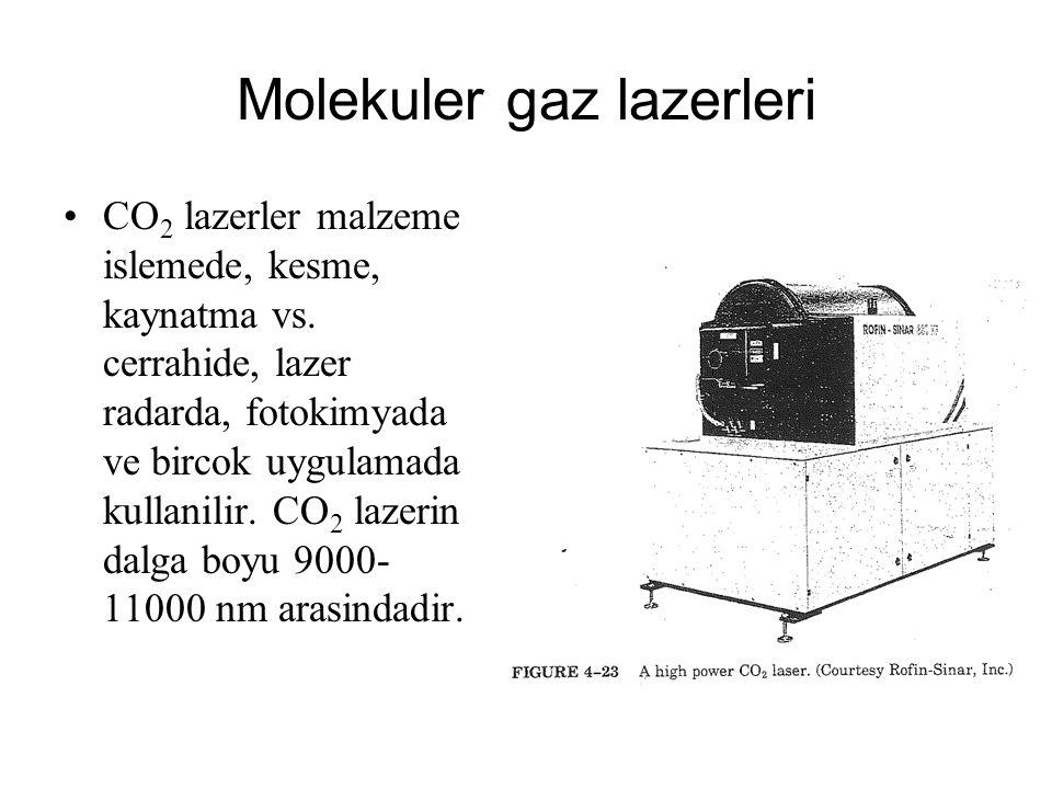 Molekuler gaz lazerleri CO 2 lazerler malzeme islemede, kesme, kaynatma vs. cerrahide, lazer radarda, fotokimyada ve bircok uygulamada kullanilir. CO