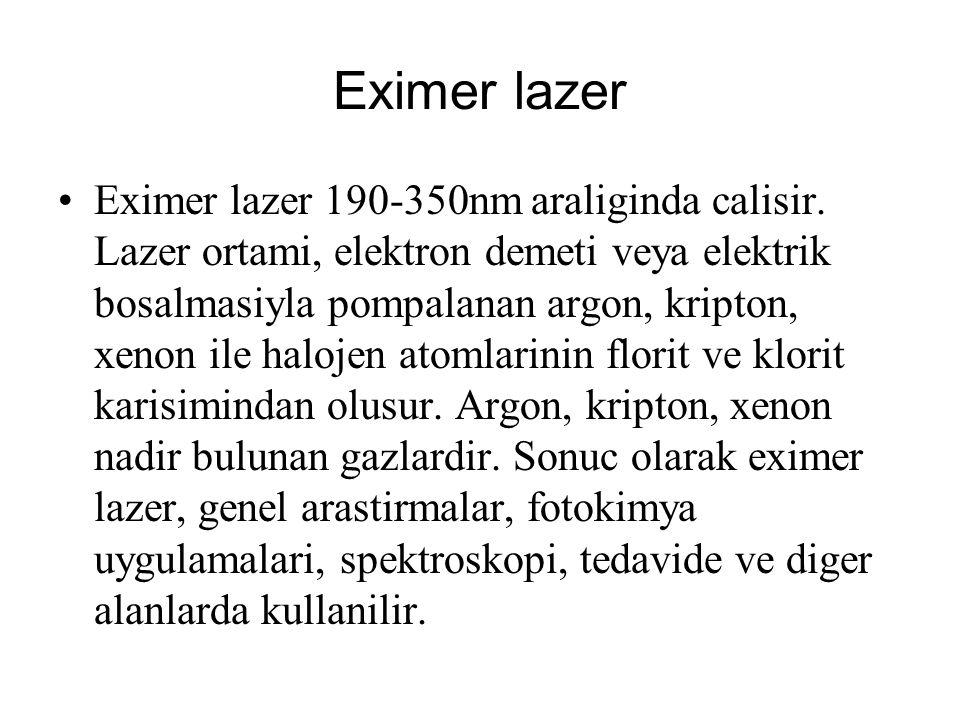 Eximer lazer Eximer lazer 190-350nm araliginda calisir. Lazer ortami, elektron demeti veya elektrik bosalmasiyla pompalanan argon, kripton, xenon ile