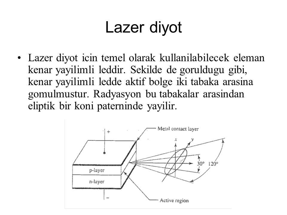 Lazer diyot Lazer diyot icin temel olarak kullanilabilecek eleman kenar yayilimli leddir. Sekilde de goruldugu gibi, kenar yayilimli ledde aktif bolge