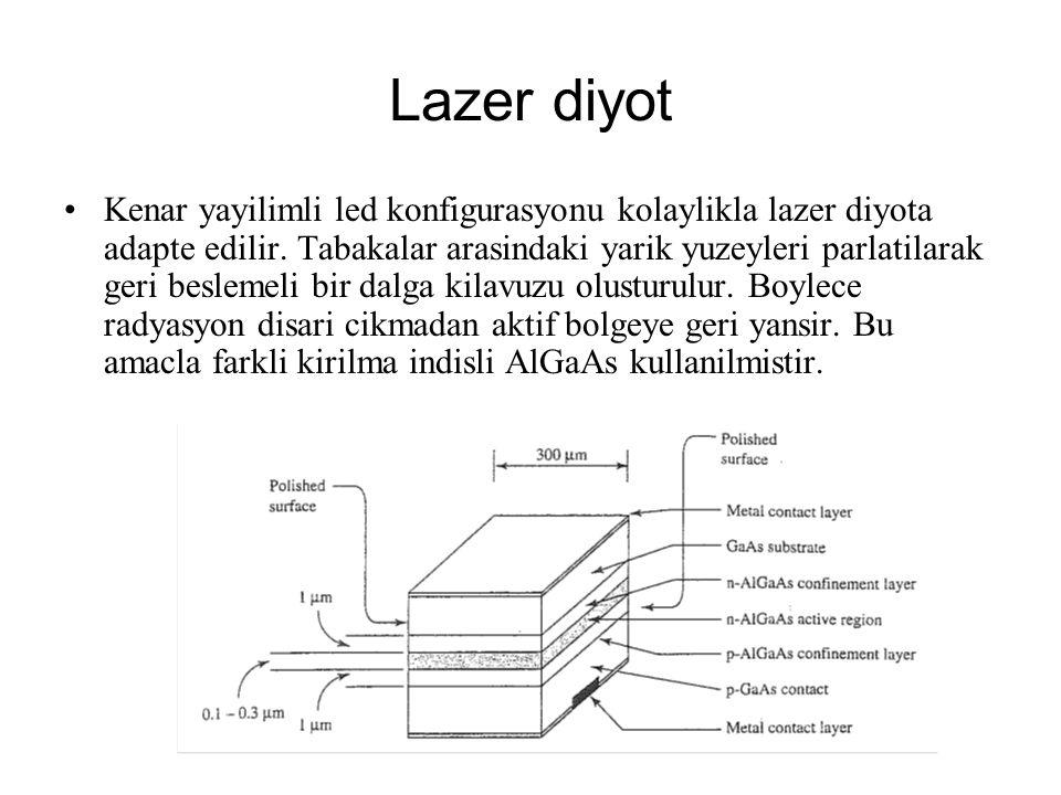 Lazer diyot Kenar yayilimli led konfigurasyonu kolaylikla lazer diyota adapte edilir. Tabakalar arasindaki yarik yuzeyleri parlatilarak geri beslemeli