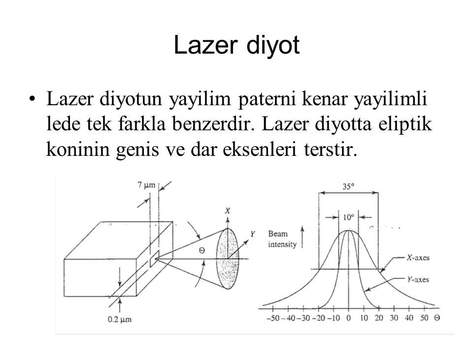 Lazer diyot Lazer diyotun yayilim paterni kenar yayilimli lede tek farkla benzerdir. Lazer diyotta eliptik koninin genis ve dar eksenleri terstir.