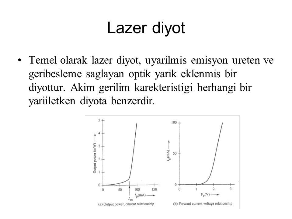 Lazer diyot Temel olarak lazer diyot, uyarilmis emisyon ureten ve geribesleme saglayan optik yarik eklenmis bir diyottur. Akim gerilim karekteristigi