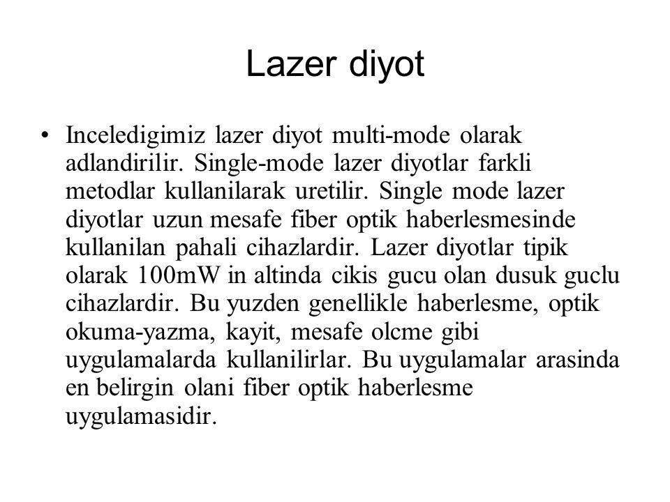 Lazer diyot Inceledigimiz lazer diyot multi-mode olarak adlandirilir. Single-mode lazer diyotlar farkli metodlar kullanilarak uretilir. Single mode la