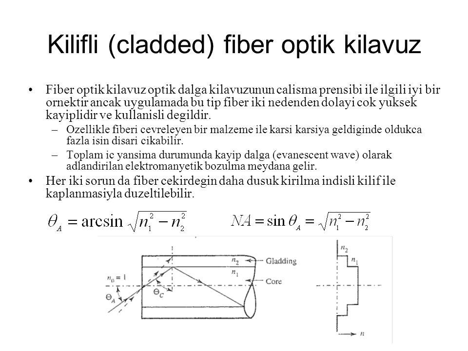 Kilifli (cladded) fiber optik kilavuz Fiber optik kilavuz optik dalga kilavuzunun calisma prensibi ile ilgili iyi bir ornektir ancak uygulamada bu tip