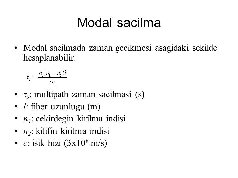 Modal sacilma Modal sacilmada zaman gecikmesi asagidaki sekilde hesaplanabilir. τ s : multipath zaman sacilmasi (s) l: fiber uzunlugu (m) n 1 : cekird