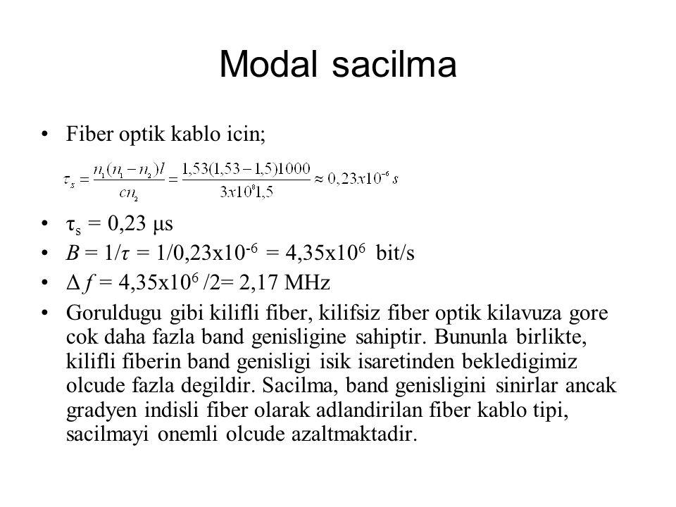 Modal sacilma Fiber optik kablo icin; τ s = 0,23 μs B = 1/τ = 1/0,23x10 -6 = 4,35x10 6 bit/s Δ f = 4,35x10 6 /2= 2,17 MHz Goruldugu gibi kilifli fiber