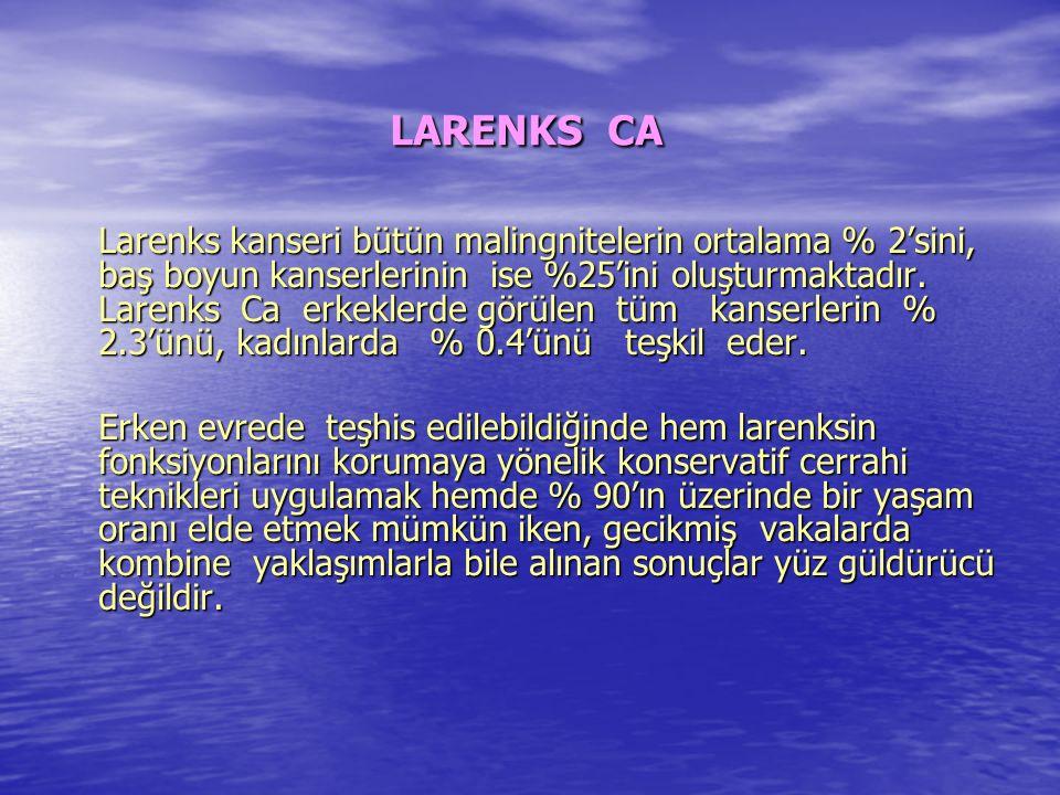 LARENKS CA Larenks kanseri bütün malingnitelerin ortalama % 2'sini, baş boyun kanserlerinin ise %25'ini oluşturmaktadır.