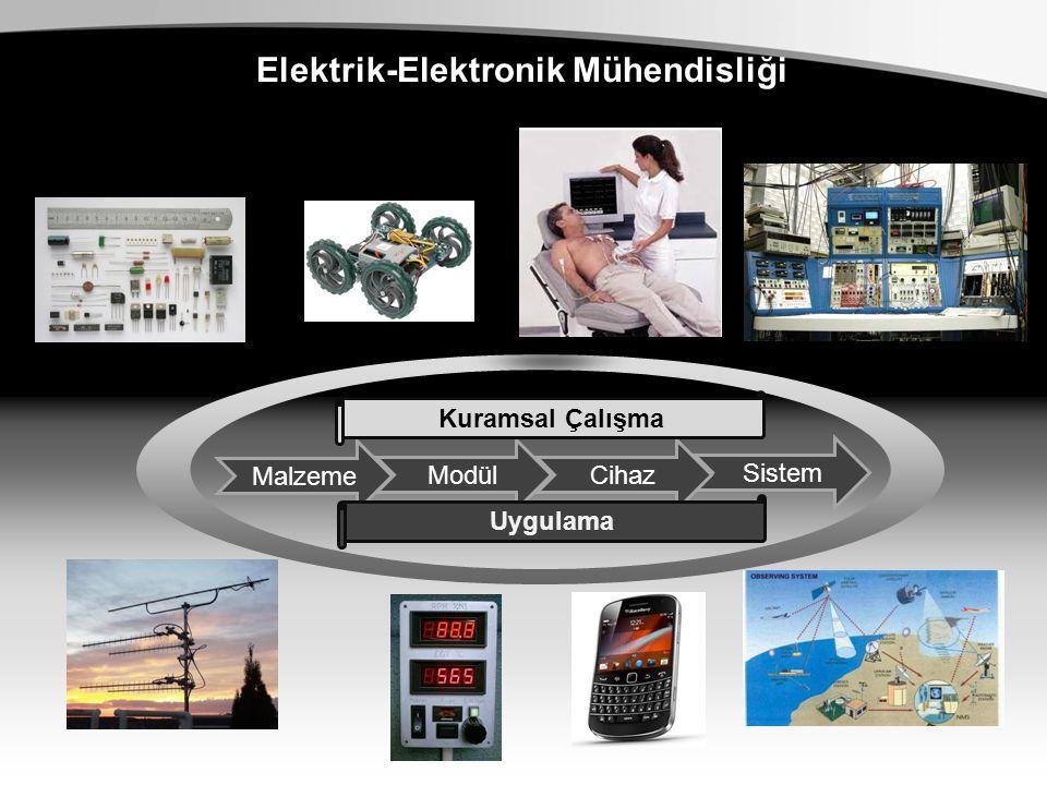 Elektrik Elektronik Mühendisliği Alanları ve Kapsamı Malzeme Modül Sistem Cihaz Kuramsal Çalışma Uygulama Bilgisayarlar ve Gömülü Sistemler Sayısal ve Analog Elektronik İşaret İşleme –Görüntü İşleme –Video İşleme –Ses İşleme İşaret İşleme –Görüntü İşleme –Video İşleme –Ses İşleme Tümdevre (Çip) Tasarımı ve Yapımı Mikrodalga & Antenler Fiber Optik Haberleşme Haberleşme ve Telekomünikasyon Yüksek Gerilim ve Enerji Yarıiletken Malzemeler Nanoteknoloji Biyoelektronik ve Biyomedikal Micro-Elektro- Mekanikal-Sistemler (MEMS) Fotonik Ölçme ve Kontrol Otomatik Kontrol Otomatik Kontrol Ses Mühendisliği Ses Mühendisliği Akustik Mühendisliği Yenilenebilir Enerji Yenilenebilir Enerji Elektrik Makineleri Elektrik Makineleri
