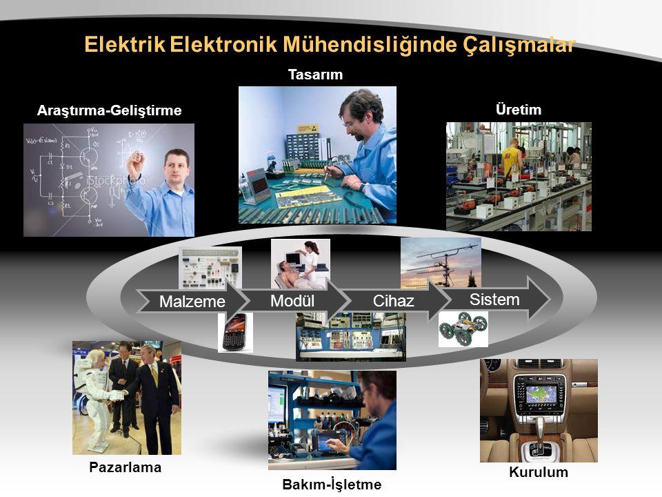 Elektrik Elektronik Mühendisliğinde Çalışmalar Tasarım Araştırma-Geliştirme Üretim Kurulum Pazarlama Bakım-İşletme Malzeme Modül Sistem Cihaz