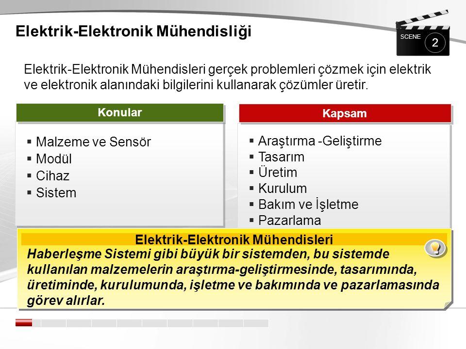  Araştırma -Geliştirme  Tasarım  Üretim  Kurulum  Bakım ve İşletme  Pazarlama  Araştırma -Geliştirme  Tasarım  Üretim  Kurulum  Bakım ve İşletme  Pazarlama  Malzeme ve Sensör  Modül  Cihaz  Sistem  Malzeme ve Sensör  Modül  Cihaz  Sistem Elektrik-Elektronik Mühendisliği 2 SCENE Elektrik-Elektronik Mühendisleri gerçek problemleri çözmek için elektrik ve elektronik alanındaki bilgilerini kullanarak çözümler üretir.