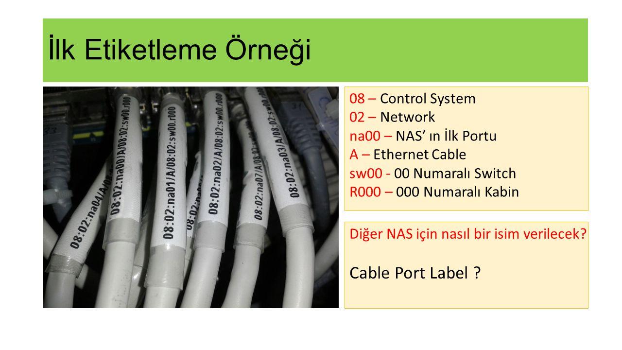 Cable Port Label Kablo ağaçlarının portları port numarası ile etiketlenmeli.