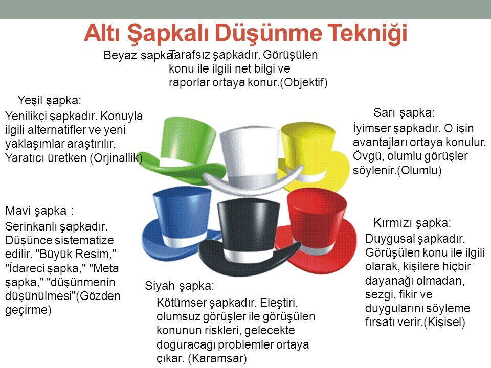 Altı Şapkalı Düşünme Tekniği Tarafsız şapkadır. Görüşülen konu ile ilgili net bilgi ve raporlar ortaya konur.(Objektif) Duygusal şapkadır. Görüşülen k