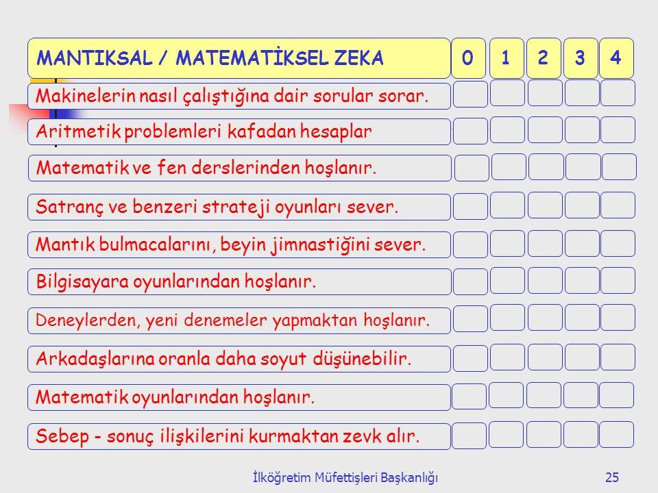 İlköğretim Müfettişleri Başkanlığı25 0MANTIKSAL / MATEMATİKSEL ZEKA1234 Makinelerin nasıl çalıştığına dair sorular sorar.