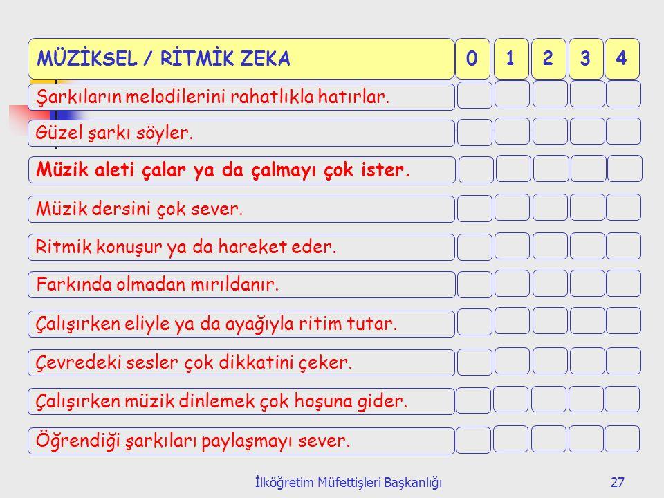 İlköğretim Müfettişleri Başkanlığı27 0MÜZİKSEL / RİTMİK ZEKA1234 Şarkıların melodilerini rahatlıkla hatırlar.