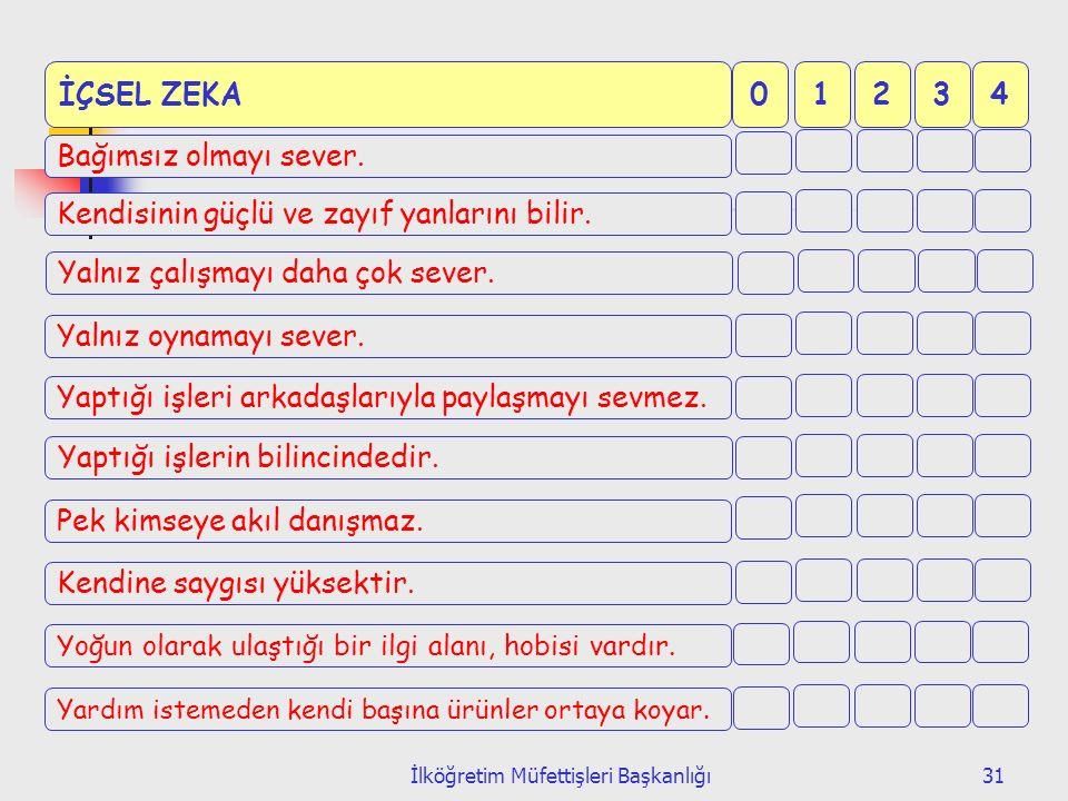 İlköğretim Müfettişleri Başkanlığı31 0İÇSEL ZEKA1234 Bağımsız olmayı sever.