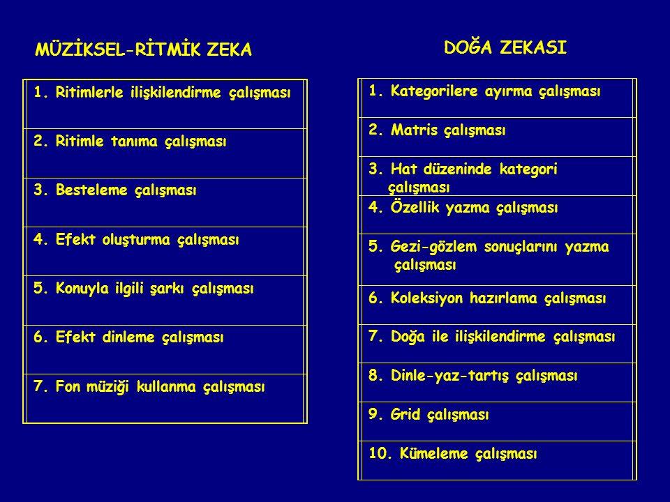 İlköğretim Müfettişleri Başkanlığı38 MÜZİKSEL-RİTMİK ZEKA 1.