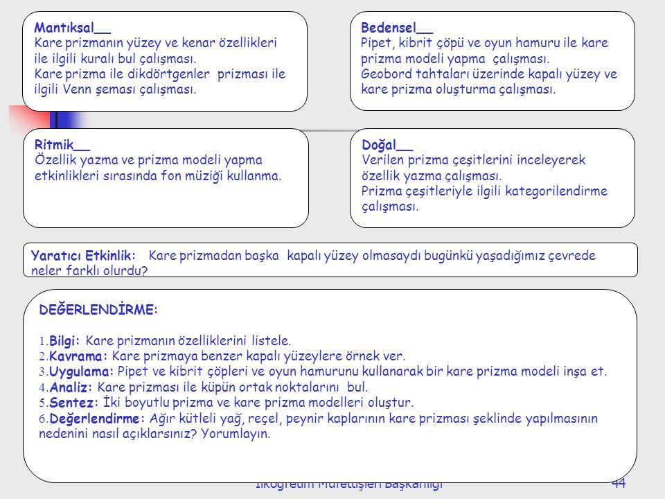 İlköğretim Müfettişleri Başkanlığı44 Mantıksal__ Kare prizmanın yüzey ve kenar özellikleri ile ilgili kuralı bul çalışması.