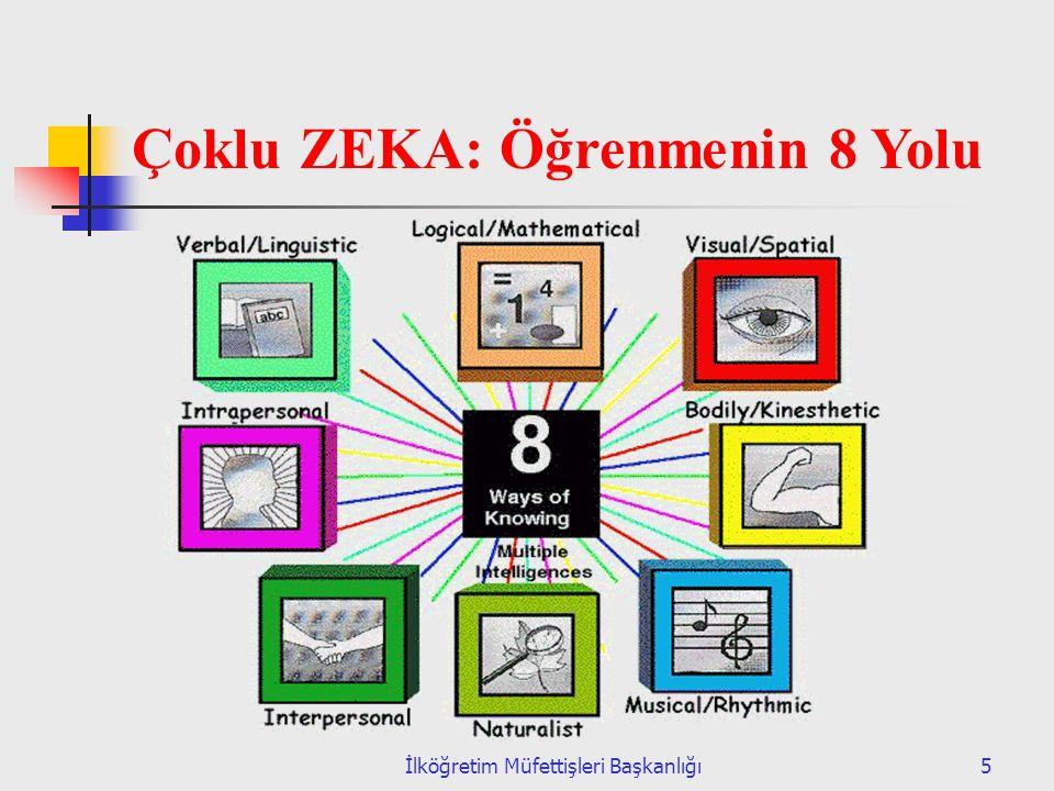 İlköğretim Müfettişleri Başkanlığı26 0GÖRSEL VE UZAMSAL ZEKA1234 Renklere karşı çok duyarlıdır.