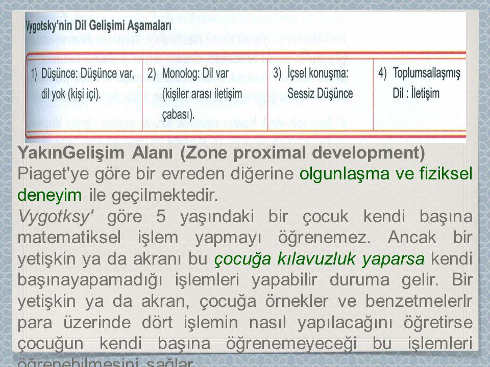 YakınGelişim Alanı (Zone proximal development) Piaget ye göre bir evreden diğerine olgunlaşma ve fiziksel deneyim ile geçiImektedir.