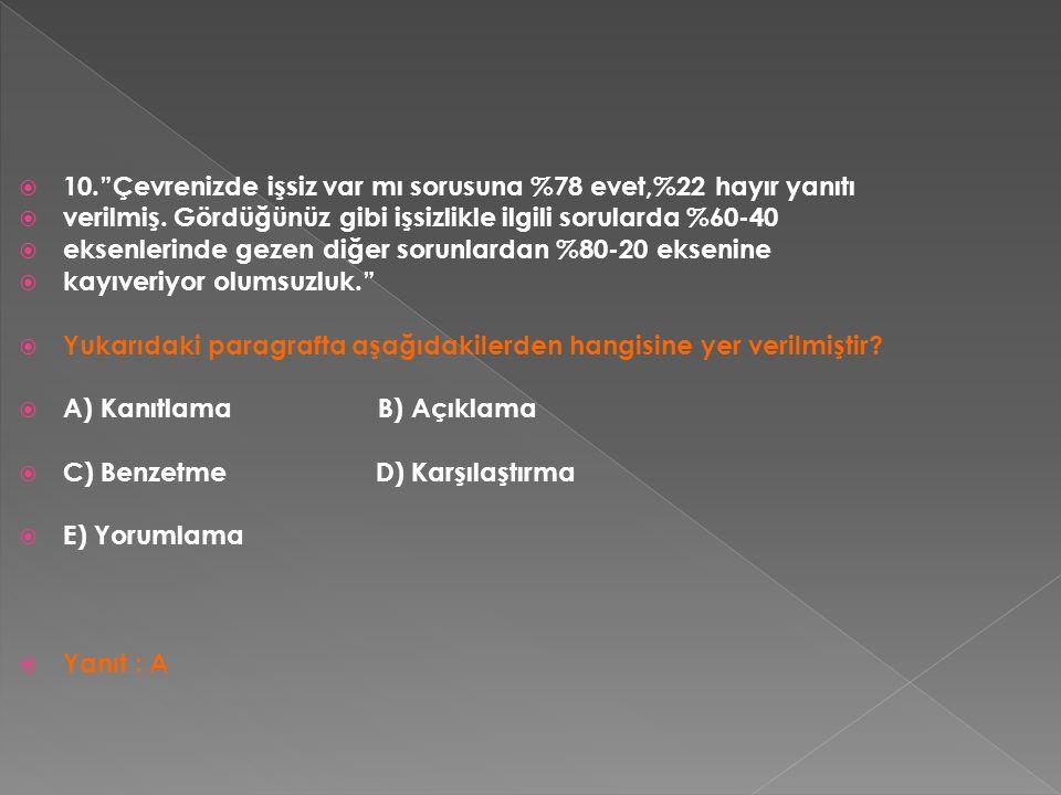  10. Çevrenizde işsiz var mı sorusuna %78 evet,%22 hayır yanıtı  verilmiş.