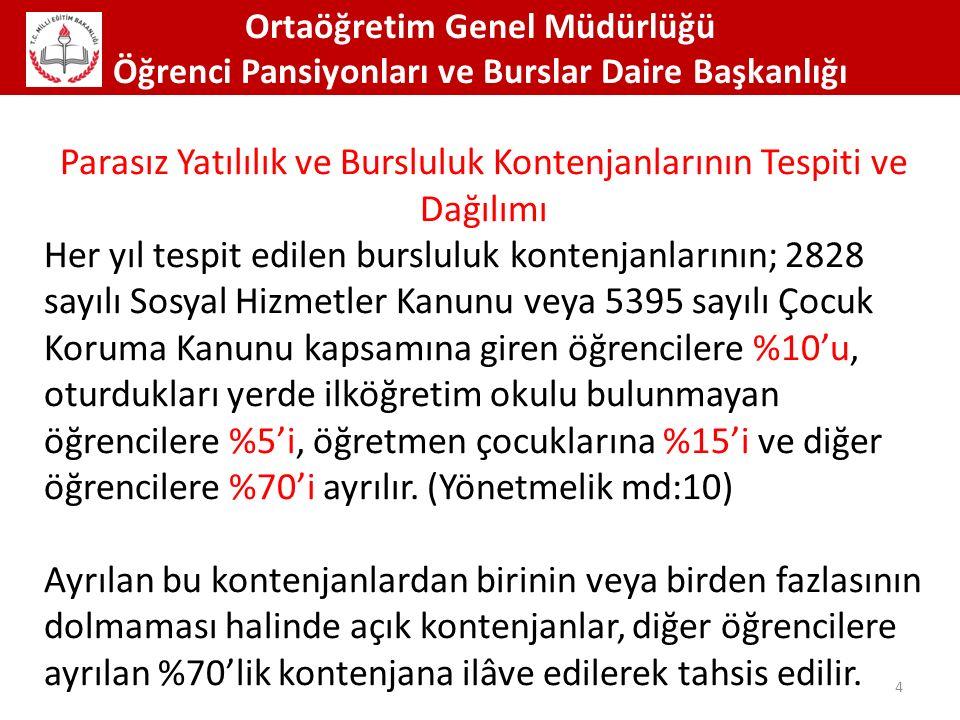 Ortaöğretim Genel Müdürlüğü Öğrenci Pansiyonları ve Burslar Daire Başkanlığı 75 Açık Büfe Kahvaltı