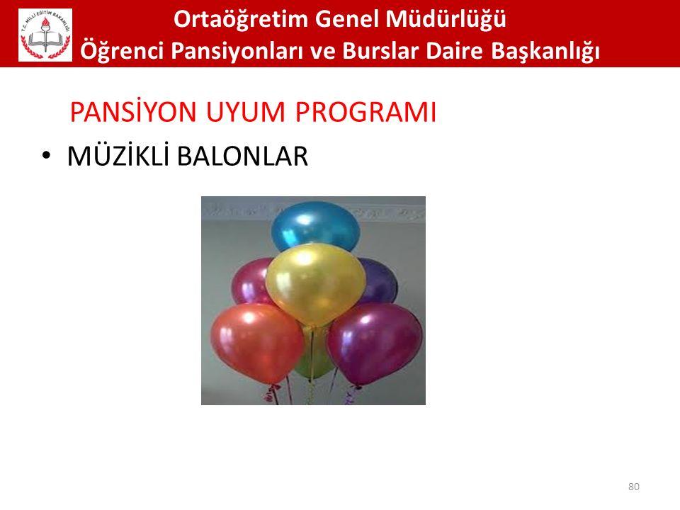 Ortaöğretim Genel Müdürlüğü Öğrenci Pansiyonları ve Burslar Daire Başkanlığı 80 PANSİYON UYUM PROGRAMI MÜZİKLİ BALONLAR