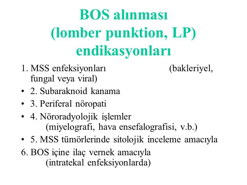 BOS alınması (lomber punktion, LP) endikasyonları 1. MSS enfeksiyonları (bakleriyel, fungal veya viral) 2. Subaraknoid kanama 3. Periferal nöropati 4.