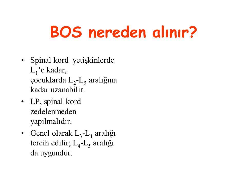 BOS nereden alınır? Spinal kord yetişkinlerde L 1 'e kadar, çocuklarda L 2 -L 5 aralığına kadar uzanabilir. LP, spinal kord zedelenmeden yapılmalıdır.