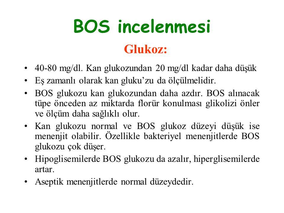 BOS incelenmesi Glukoz: 40-80 mg/dl. Kan glukozundan 20 mg/dl kadar daha düşük Eş zamanlı olarak kan gluku'zu da ölçülmelidir. BOS glukozu kan glukozu