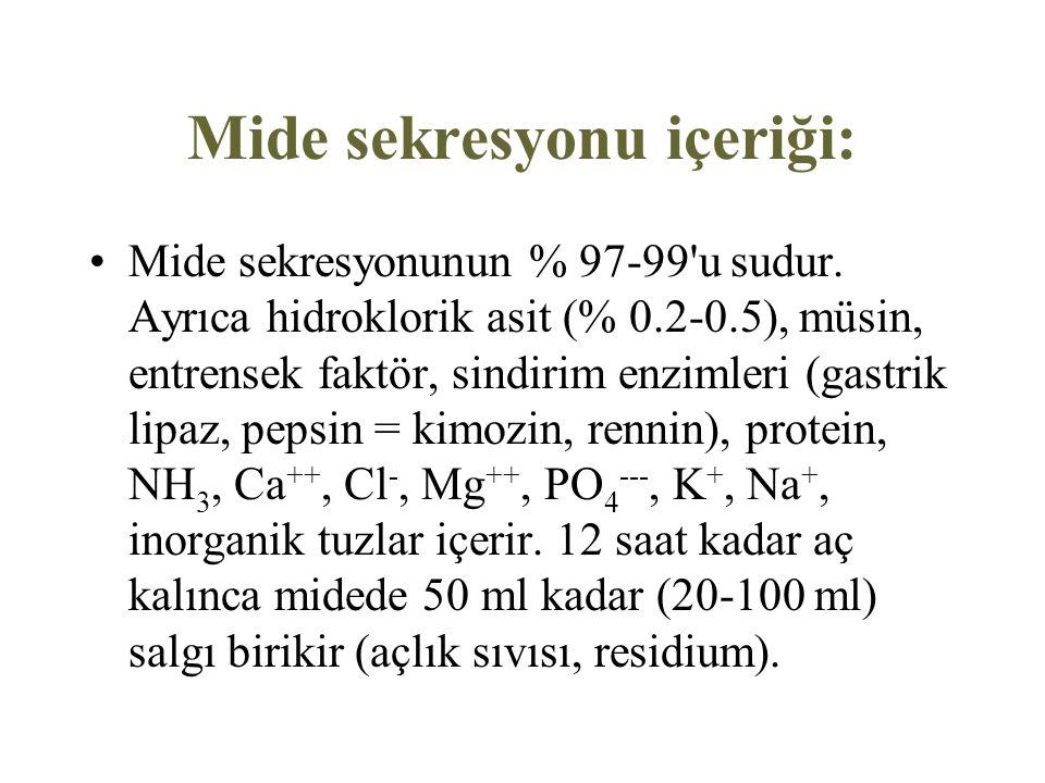 Mide sekresyonu içeriği: Mide sekresyonunun % 97-99'u sudur. Ayrıca hidroklorik asit (% 0.2-0.5), müsin, entrensek faktör, sindirim enzimleri (gastrik