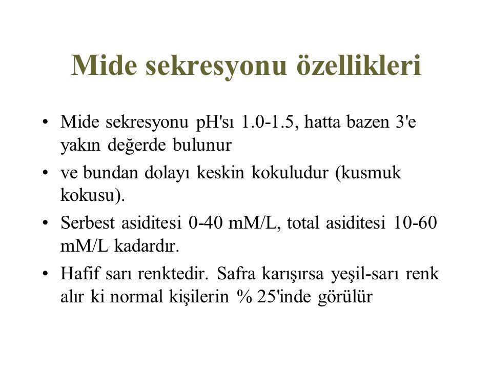 Mide sekresyonu özellikleri Mide sekresyonu pH'sı 1.0-1.5, hatta bazen 3'e yakın değerde bulunur ve bundan dolayı keskin kokuludur (kusmuk kokusu). Se