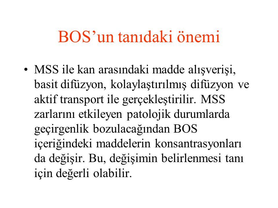 BOS'un tanıdaki önemi MSS ile kan arasındaki madde alışverişi, basit difüzyon, kolaylaştırılmış difüzyon ve aktif transport ile gerçekleştirilir. MSS