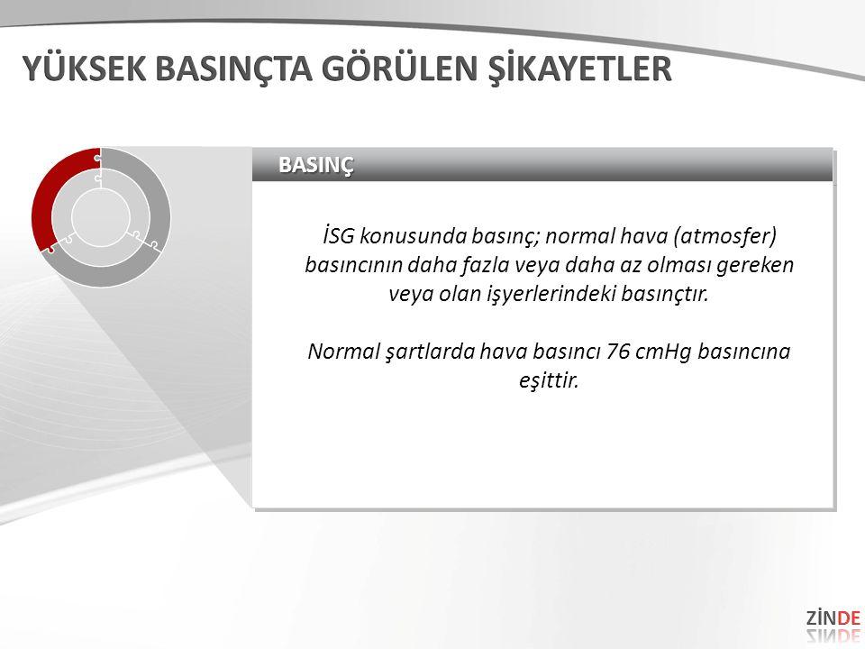 BASINÇBASINÇ İSG konusunda basınç; normal hava (atmosfer) basıncının daha fazla veya daha az olması gereken veya olan işyerlerindeki basınçtır.