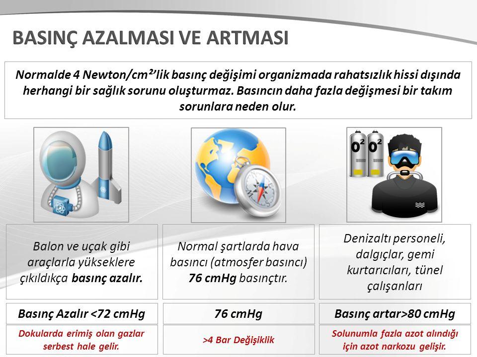 Normal şartlarda hava basıncı (atmosfer basıncı) 76 cmHg basınçtır.