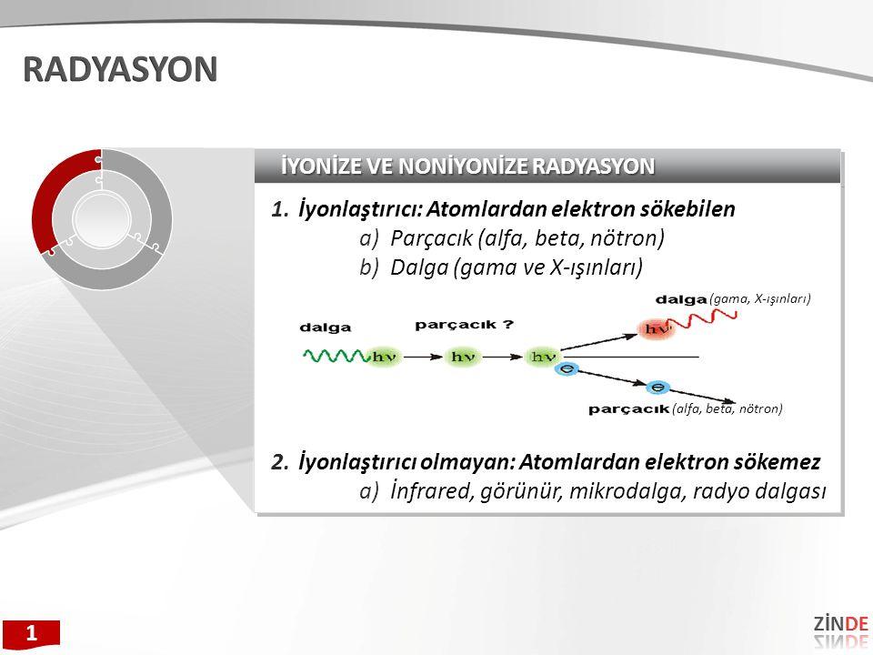 İYONİZE VE NONİYONİZE RADYASYON 1.İyonlaştırıcı: Atomlardan elektron sökebilen a)Parçacık (alfa, beta, nötron) b)Dalga (gama ve X-ışınları) 2.İyonlaştırıcı olmayan: Atomlardan elektron sökemez a)İnfrared, görünür, mikrodalga, radyo dalgası 1.İyonlaştırıcı: Atomlardan elektron sökebilen a)Parçacık (alfa, beta, nötron) b)Dalga (gama ve X-ışınları) 2.İyonlaştırıcı olmayan: Atomlardan elektron sökemez a)İnfrared, görünür, mikrodalga, radyo dalgası (gama, X-ışınları) (alfa, beta, nötron) 1