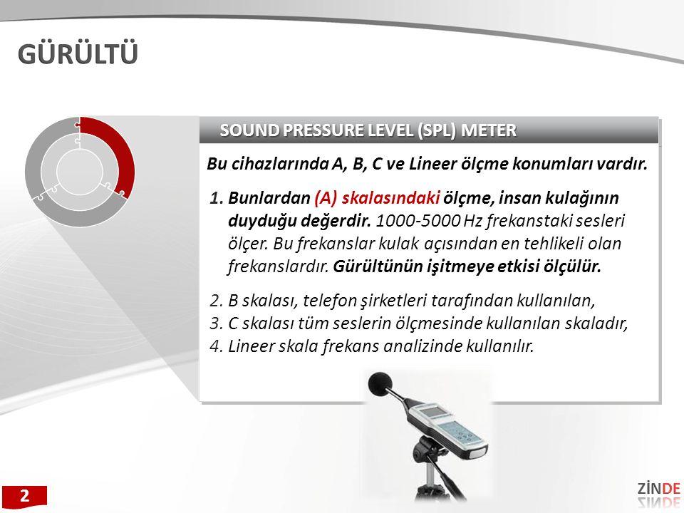 SOUND PRESSURE LEVEL (SPL) METER Bu cihazlarında A, B, C ve Lineer ölçme konumları vardır.