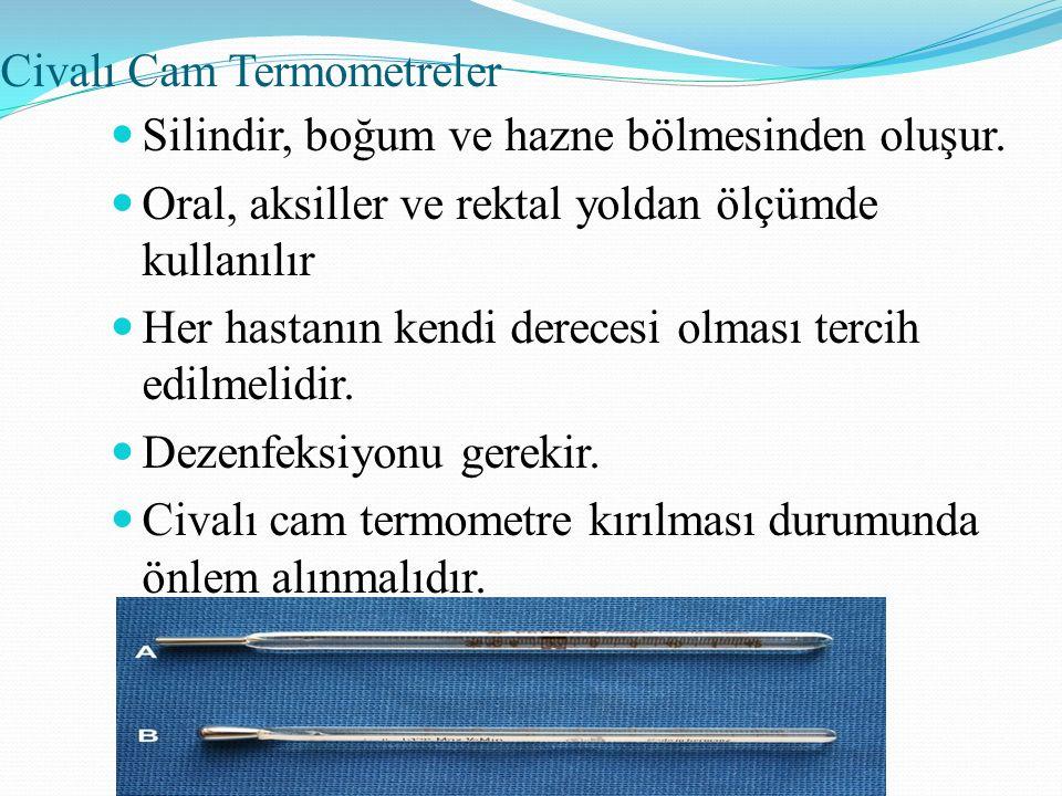 Civalı Cam Termometreler Silindir, boğum ve hazne bölmesinden oluşur. Oral, aksiller ve rektal yoldan ölçümde kullanılır Her hastanın kendi derecesi o