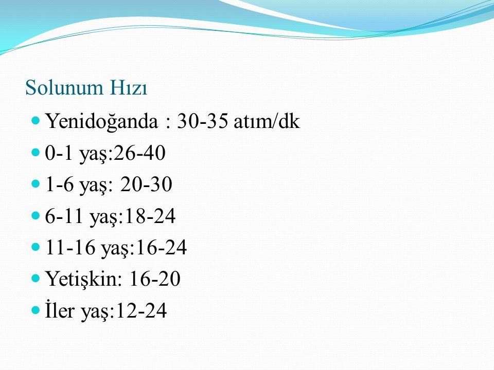 Solunum Hızı Yenidoğanda : 30-35 atım/dk 0-1 yaş:26-40 1-6 yaş: 20-30 6-11 yaş:18-24 11-16 yaş:16-24 Yetişkin: 16-20 İler yaş:12-24
