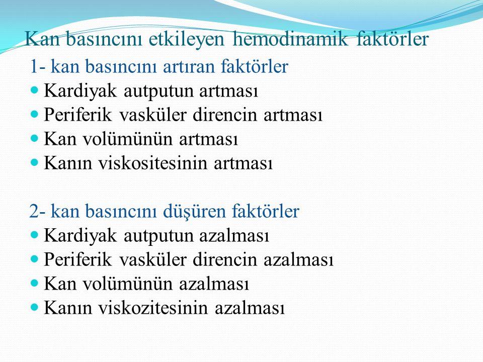 Kan basıncını etkileyen hemodinamik faktörler 1- kan basıncını artıran faktörler Kardiyak autputun artması Periferik vasküler direncin artması Kan volümünün artması Kanın viskositesinin artması 2- kan basıncını düşüren faktörler Kardiyak autputun azalması Periferik vasküler direncin azalması Kan volümünün azalması Kanın viskozitesinin azalması