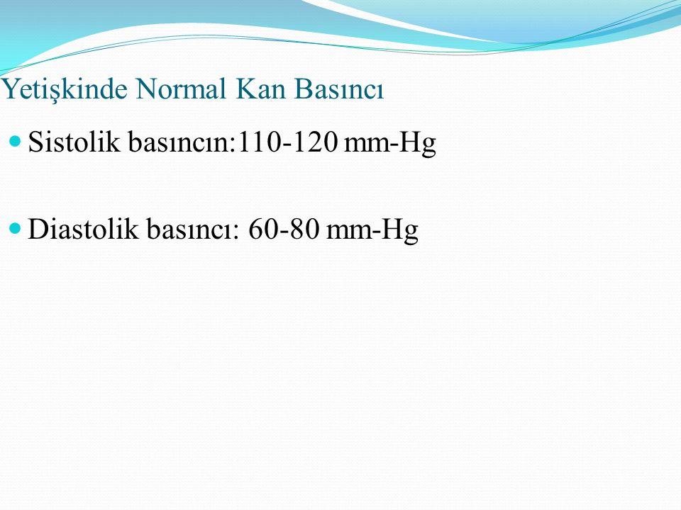 Yetişkinde Normal Kan Basıncı Sistolik basıncın:110-120 mm-Hg Diastolik basıncı: 60-80 mm-Hg