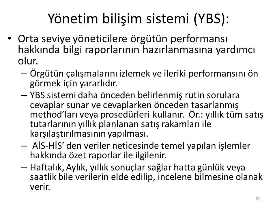 Yönetim bilişim sistemi (YBS): Orta seviye yöneticilere örgütün performansı hakkında bilgi raporlarının hazırlanmasına yardımcı olur.