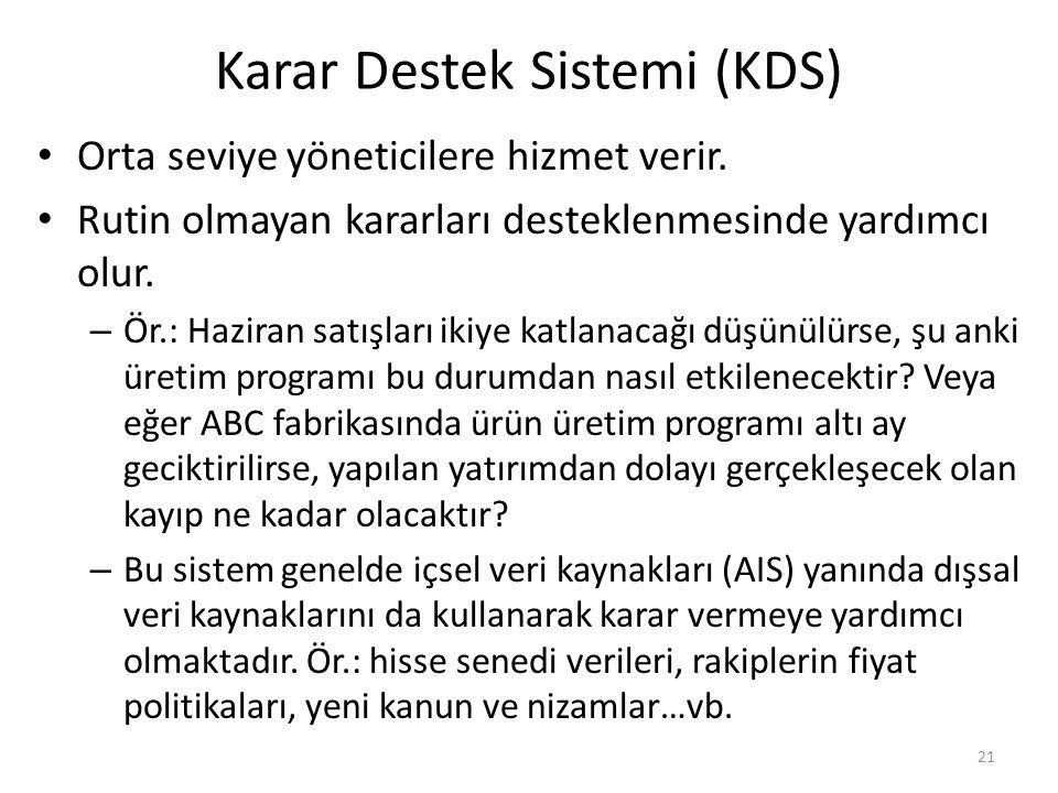 Karar Destek Sistemi (KDS) Orta seviye yöneticilere hizmet verir.