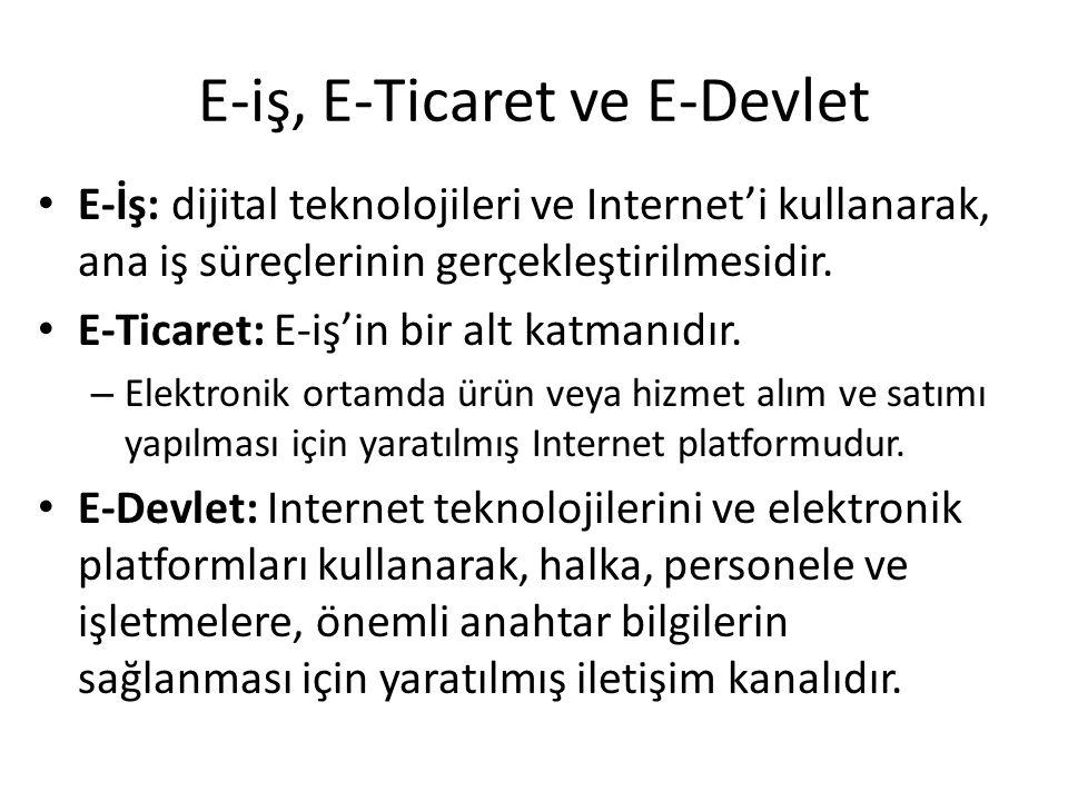 E-İş: dijital teknolojileri ve Internet'i kullanarak, ana iş süreçlerinin gerçekleştirilmesidir.