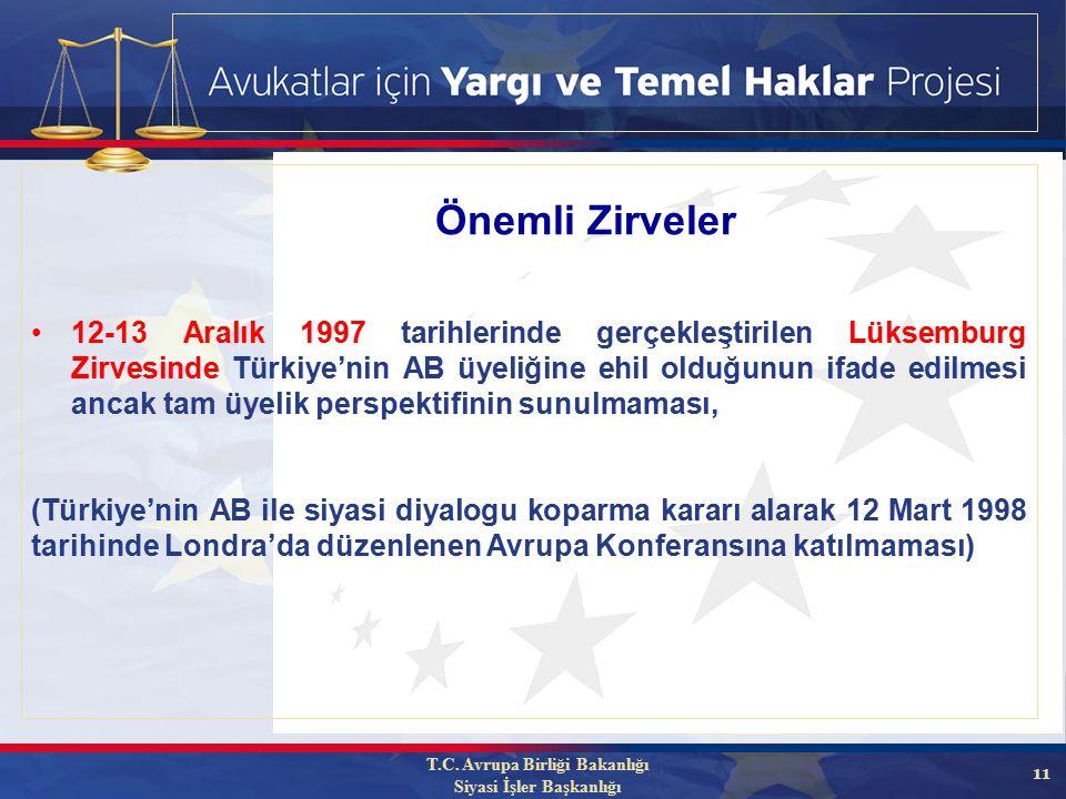 11 12-13 Aralık 1997 tarihlerinde gerçekleştirilen Lüksemburg Zirvesinde Türkiye'nin AB üyeliğine ehil olduğunun ifade edilmesi ancak tam üyelik perspektifinin sunulmaması, (Türkiye'nin AB ile siyasi diyalogu koparma kararı alarak 12 Mart 1998 tarihinde Londra'da düzenlenen Avrupa Konferansına katılmaması) Önemli Zirveler T.C.