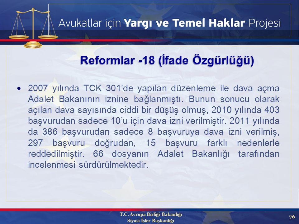 76  2007 yılında TCK 301'de yapılan düzenleme ile dava açma Adalet Bakanının iznine bağlanmıştı.