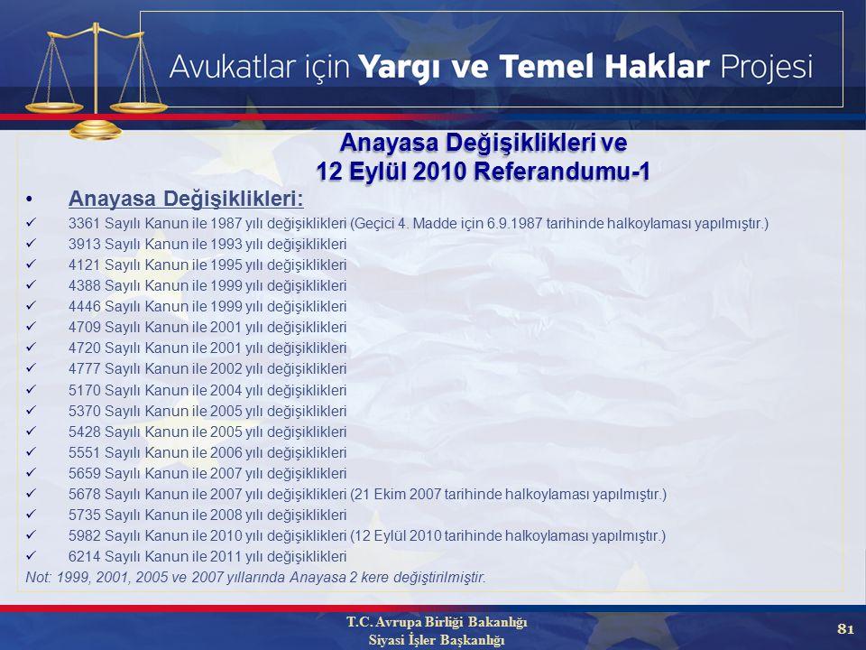 81 Anayasa Değişiklikleri ve 12 Eylül 2010 Referandumu-1 Anayasa Değişiklikleri: 3361 Sayılı Kanun ile 1987 yılı değişiklikleri (Geçici 4.